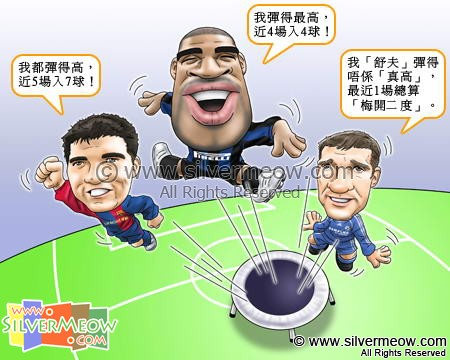 Football Comic Jan 07 - Flying High:Javier Saviola, Adriano, Shevchenko