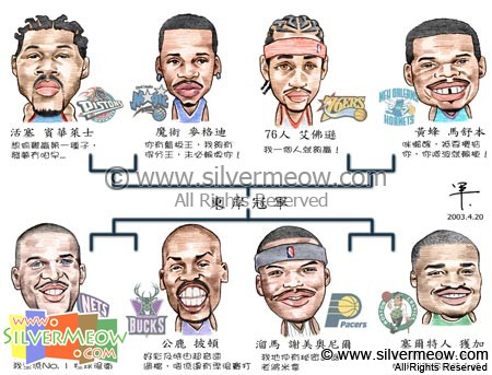 Sport Cartoon - NBA Post-Season Games (Eastern)